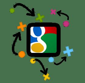 google, plus, inbound link, rankings, twitter, facebook, pr8,
