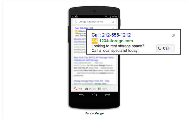AdWords-click-to-call-only