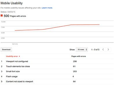 google-webmaster-tools-mobile