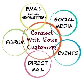 connect-with-your-customers