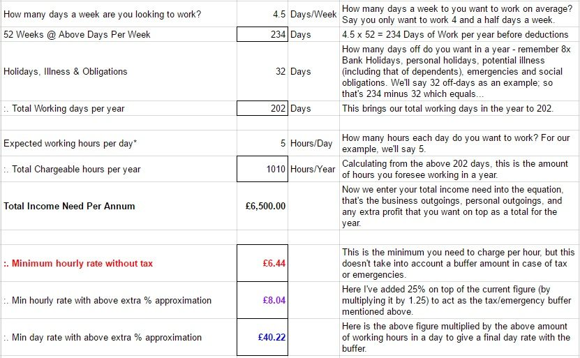 freelance rate calculator