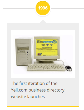 1996 - The first iteration of the Yell.com business directory website launches