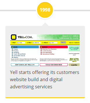 1998 - Yell starts offering its customers website build and digital advertising services