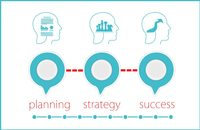 Improve your business plan