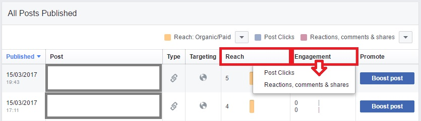 Facebook reach and engagement